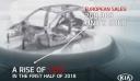 Ρεκόρ πωλήσεων έκανε το 1ο εξάμηνο η Kia Motors στην Ευρώπη