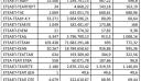 Επικουρικές συντάξεις: Πιστώνονται σήμερα τα αναδρομικά – Αναλυτικά τα ποσά ανά ταμείο