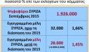 Γιάννης Μαυρής για ΣΥΡΙΖΑ: Ποιο θα είναι το μέλλον του μετά την εκλογική ήττα στις 7 Ιουλίου