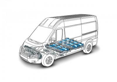 Το  Fiat Ducato με φυσικό  αέριο