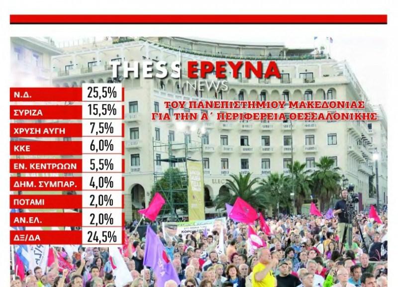 Δημοσκόπηση κόλαφος για τον ΣΥΡΙΖΑ – Προηγείται με διαφορά 10% η ΝΔ