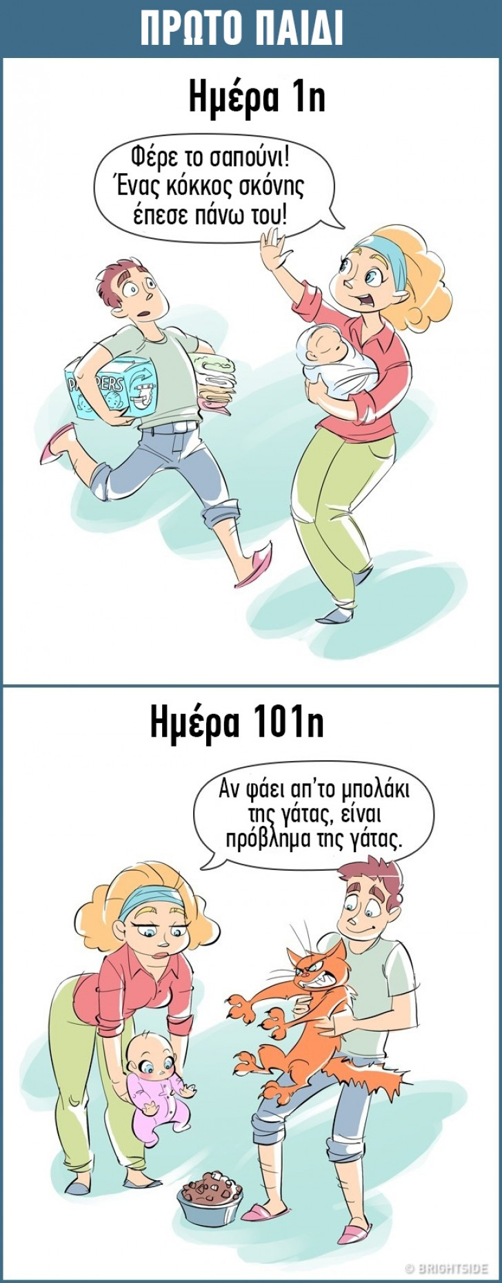 13 σκίτσα που δείχνουν πως αλλάζει η συμπεριφορά μας απέναντι στα πράγματα μέσα σε 100 ημέρες