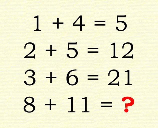 Το μαθηματικό πρόβλημα που έγινε viral