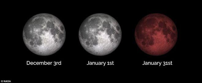 Απόψε το σούπερ μπλε ματωμένο φεγγάρι – Τρία φαινόμενα σε ένα μετά από 152 χρόνια