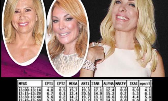 Νούμερα τηλεθέασης. Ποια από τις τρείς χαμογελάει πραγματικά;