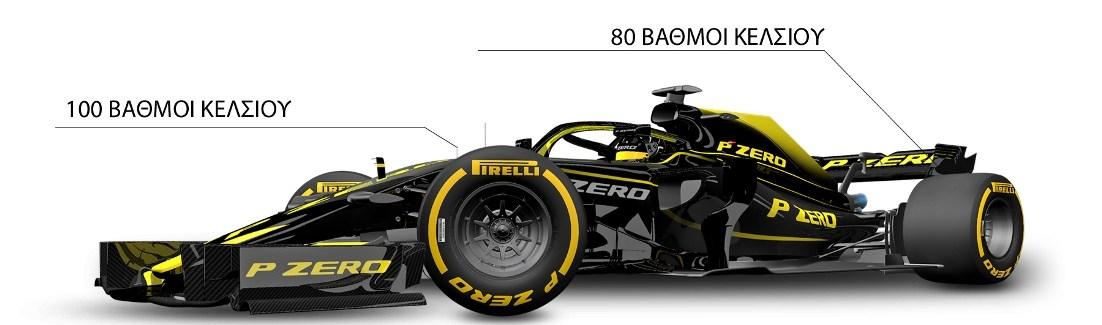 Όλες οι αλλαγές στα ελαστικά της F1 για το 2019