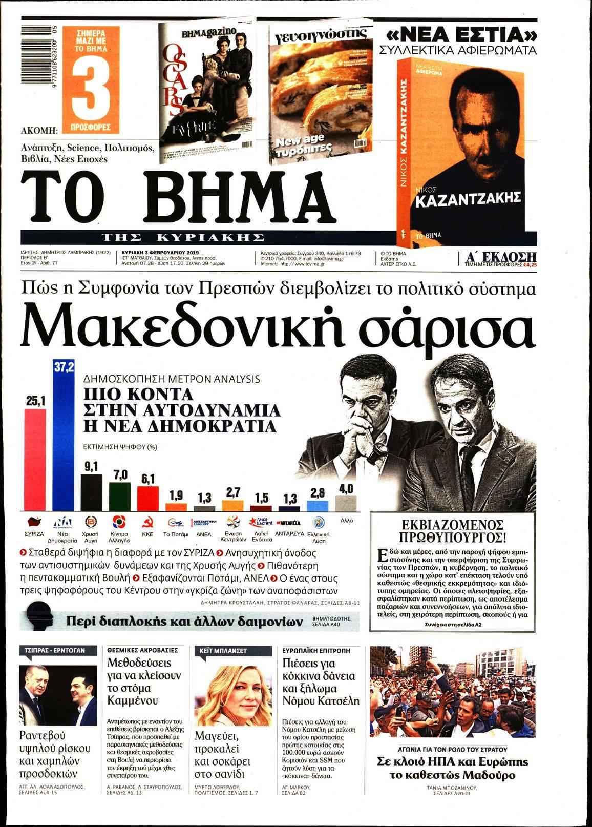 Διψήφια διαφορά δίνει δημοσκόπηση κυριακάτικης εφημερίδας