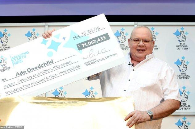 Νόμιζε πως κέρδισε 71.000 λίρες, αλλά όταν έβαλε τα γυαλιά του είδε τρία ακόμα μηδενικά