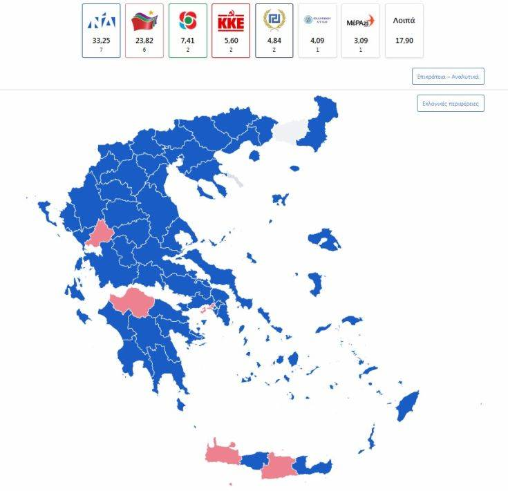 Ευρωεκλογές 2019: Οι διαφορές ανάμεσα στις κάλπες του 2014 και του σήμερα