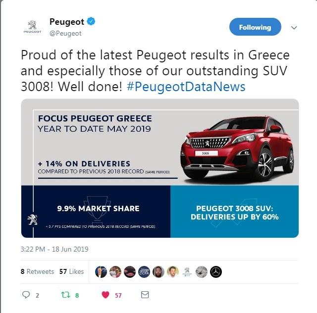 Η Peugeot France συγχαίρει την ελληνική αντιπροσωπεία για τις εξαιρετικές επιδόσεις