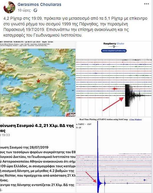 Σεισμός στην Αττική: Τι λένε οι σεισμολόγοι για τα 4,2 Ρίχτερ