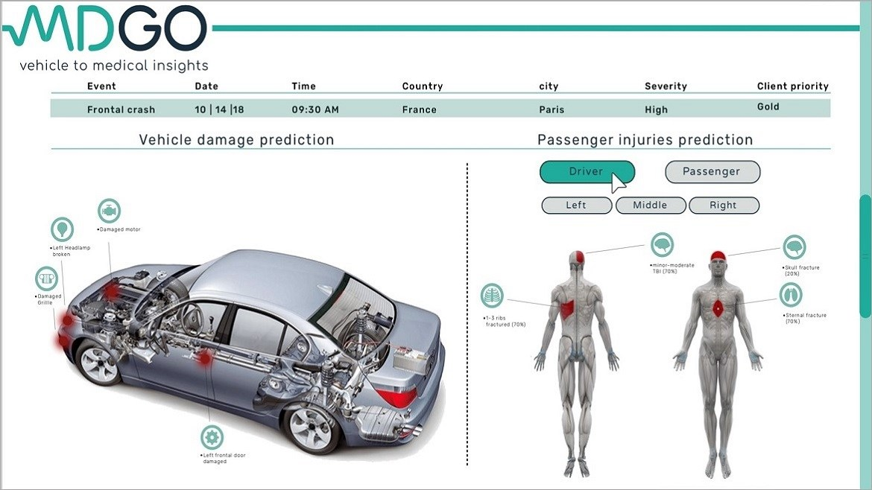 Νέα προηγμένα συστήματα ασφαλείας  μέσω τεχνητής νοημοσύνης αναπτύσσει η Hyundai