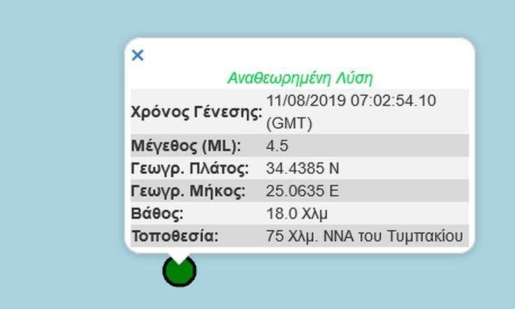 Σεισμός στη νότια Κρήτη