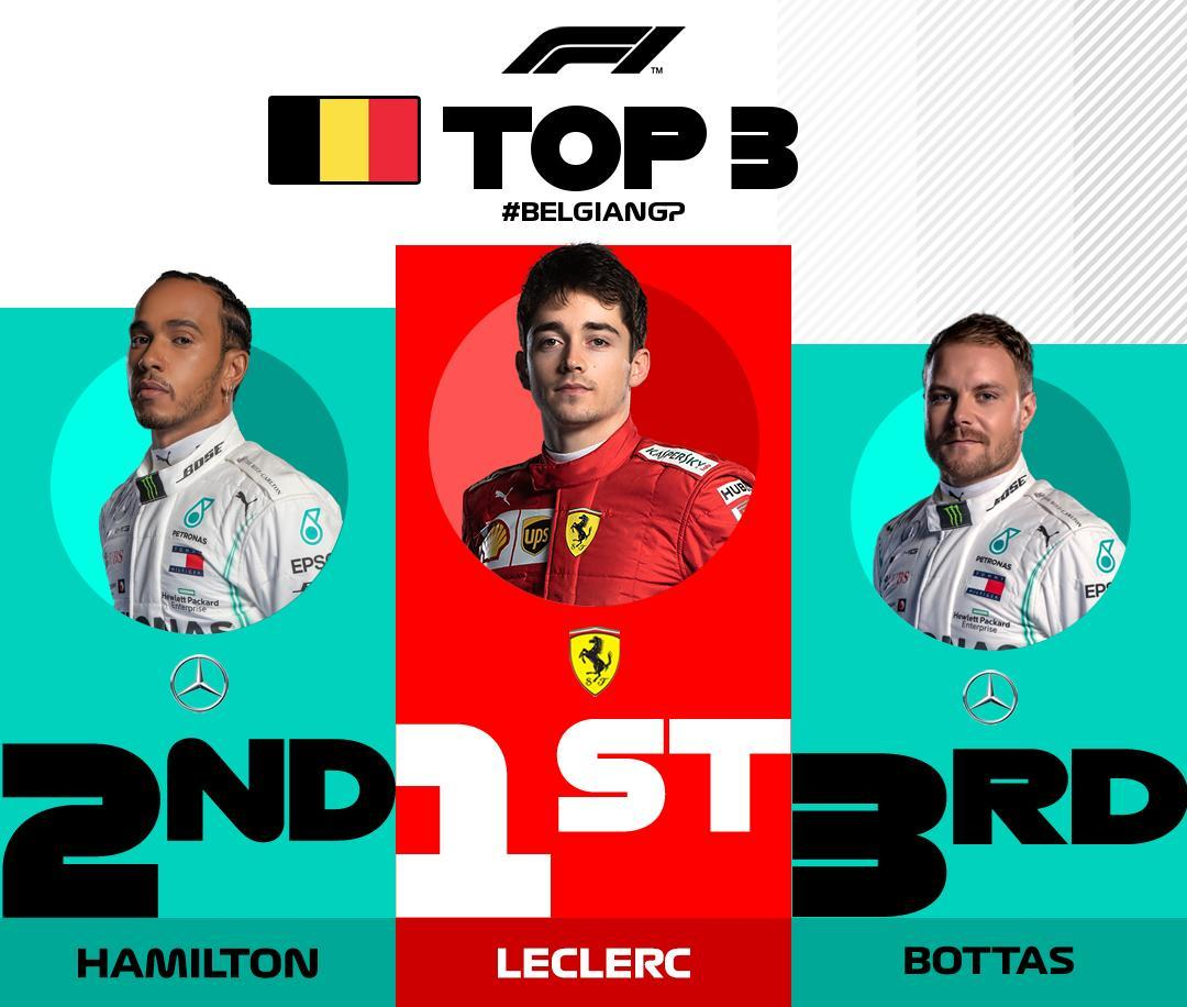 Θρίαμβος του Λεκλέρκ στο Σπα!-Πρώτη νίκη της καριέρας του στη Formula 1