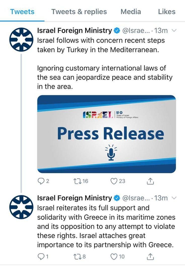 To Ισραήλ στηρίζει την Ελλάδα για τη συμφωνία Τουρκίας – Λιβύης