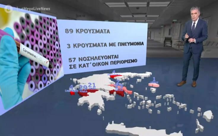 62_newsorama.gr_2020-03-10