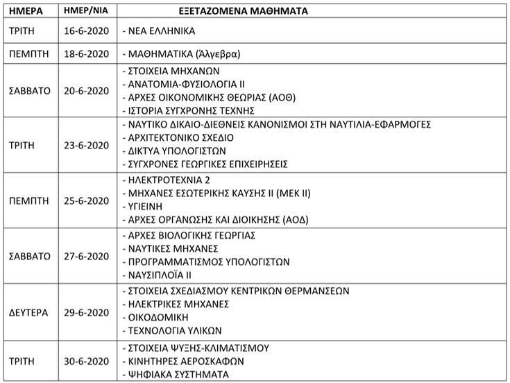 Πανελλήνιες 2020: Όλο το πρόγραμμα των εξετάσεων – 15 Ιουνίου ξεκινούν για τα ΓΕΛ, 16 Ιουνίου για τα ΕΠΑΛ