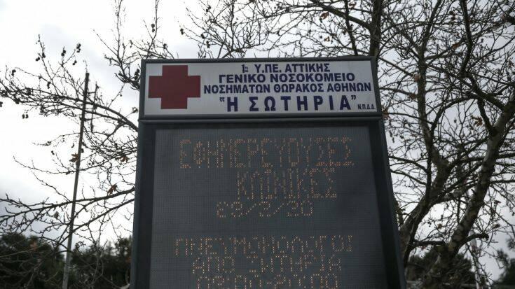 Κορονοϊός στην Ελλάδα: Κατέληξε μια 66χρονη στο «Σωτηρία» – Στους 176 οι νεκροί