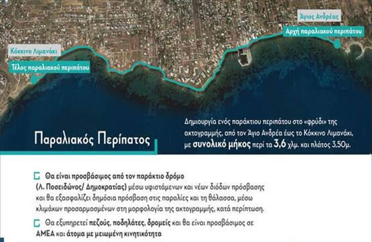 Το νέο σχέδιο για το Μάτι – Πώς θα γίνει η περιοχή και ο Παραλιακός Περίπατος των 3,6 χλμ