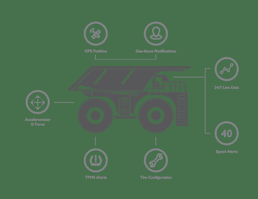 Η Bridgestone εξαγοράζει την εταιρία iTrack Solutions από την Transense Technologies