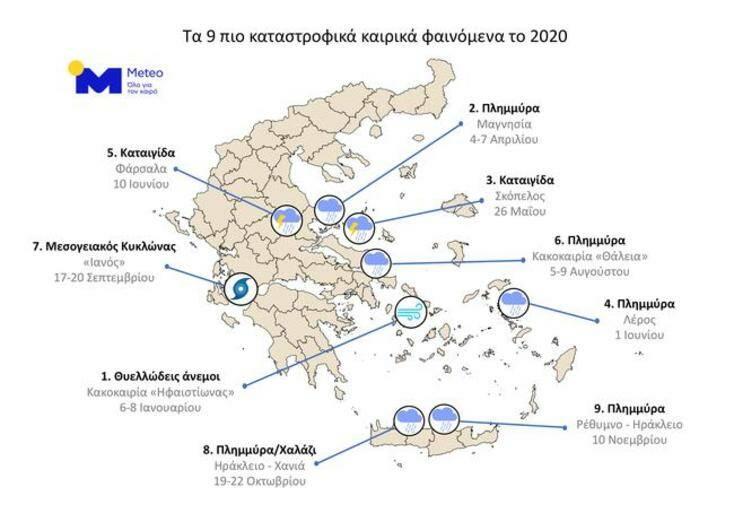 Τα εννιά πιο σημαντικά και καταστροφικά καιρικά γεγονότα του 2020 που στιγμάτισαν την Ελλάδα