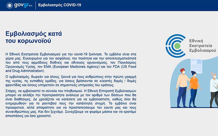 emvolio.gov.gr: Τον Ιανουάριο ανοίγει η πλατφόρμα – Πώς θα κλείνουμε ραντεβού