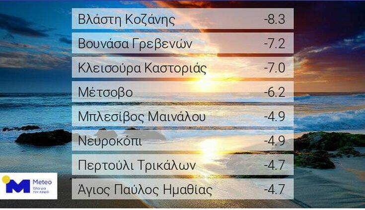 Κακοκαιρία «Λέανδρος»: Παγετός και χιονοπτώσεις – Σε ποιο μέρος στην Ελλάδα ο υδράργυρος έδειξε -10,4