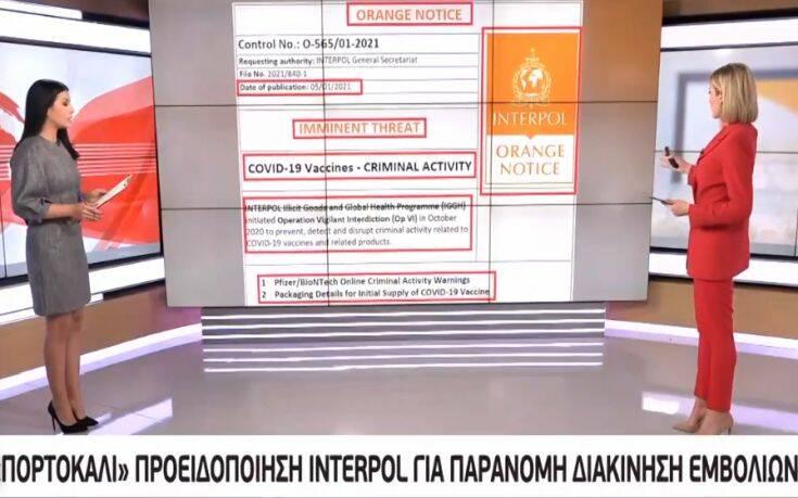 Εμπιστευτικό έγγραφο της Interpol για απάτες με τα εμβόλια κορονοϊού στο dark web