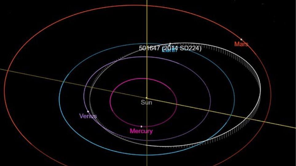 NASA: Αστεροειδής μεγαλύτερος από το Άγαλμα της Ελευθερίας θα πετάξει από τη γη