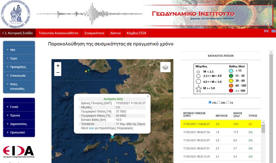 Σεισμός 3 Ρίχτερ στη Σάμο