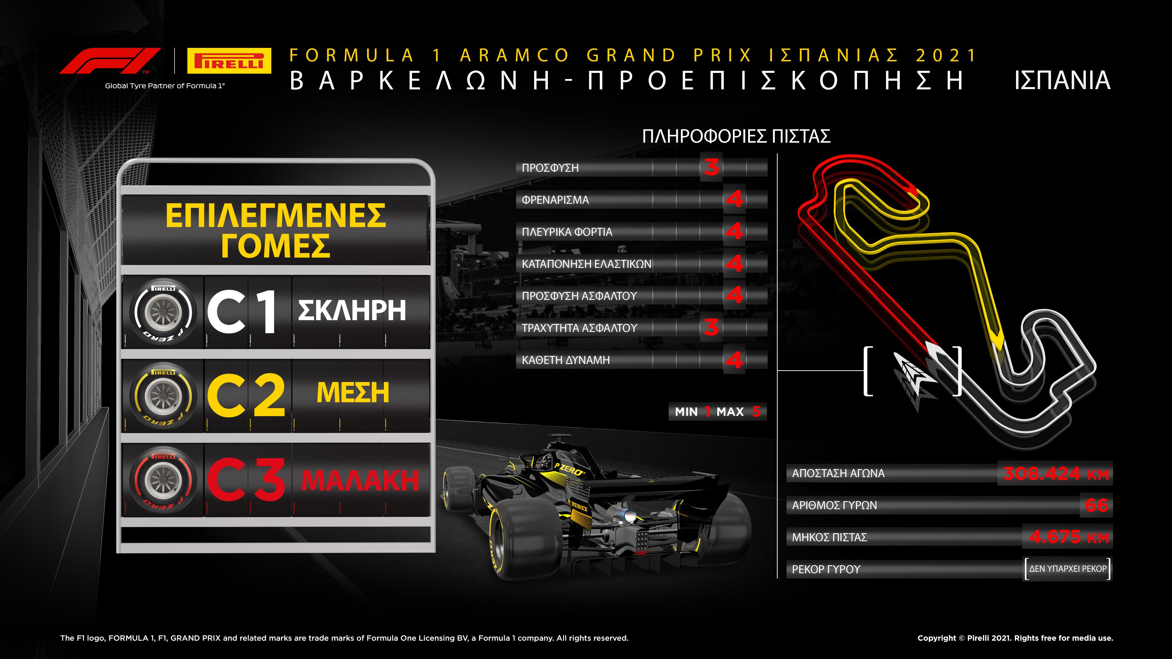 Επιστρέφουν στην F1 οι πιο σκληρές γόμες της PIRELLI για το GRAND PRIX της Ισπανίας