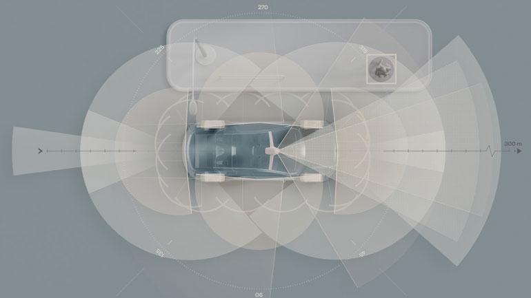 Στις 30 Ιουνίου οι επίσημες αποκαλύψεις της Volvo για την κορυφαία τεχνολογία ασφαλείας