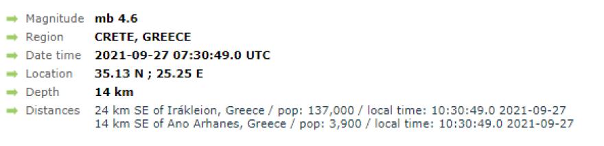 Στον «χορό» των Ρίχτερ η Κρήτη – Πάνω από 20 σεισμοί καταγράφηκαν μετά το πρώτο χτύπημα του Εγκέλαδου
