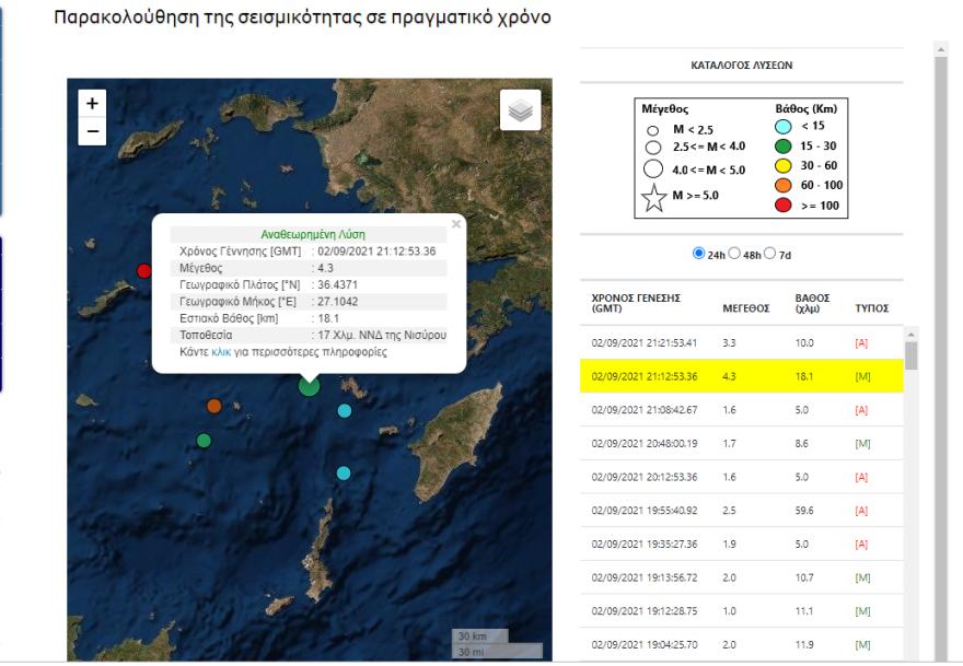 Σεισμική δόνηση 4,3 Ρίχτερ ανοιχτά της Νισύρου