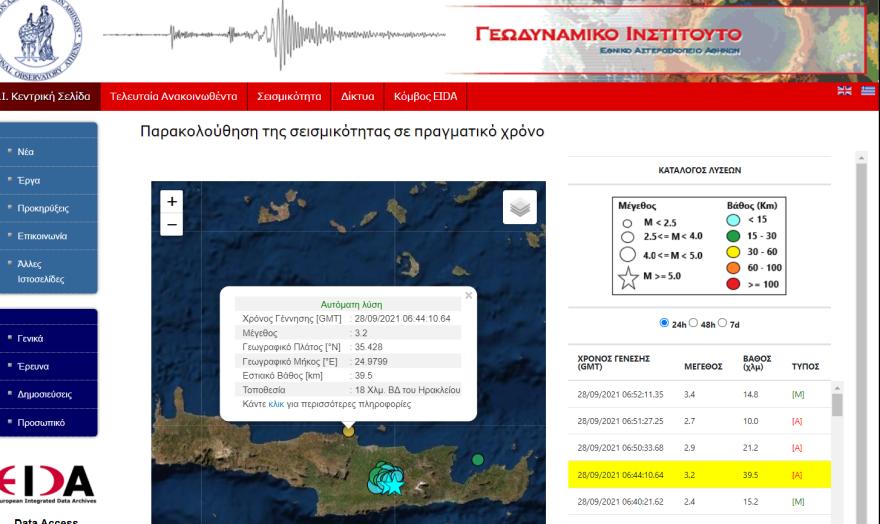 Ασθενής σεισμική δόνηση 3,2 Ρίχτερ και στα βόρεια παράλια της Κρήτης