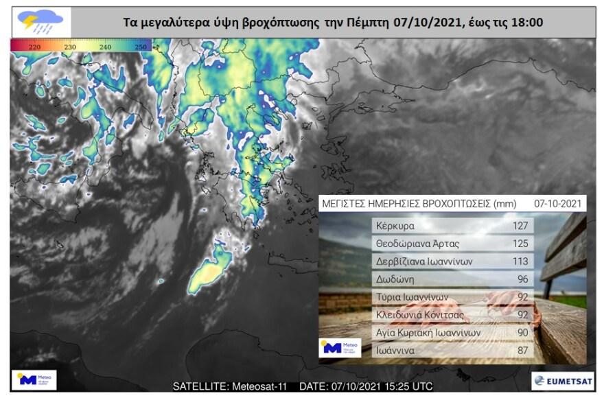 Κακοκαιρία «Αθηνά»: Πάνω από 120 χιλιοστά βροχής την Πέμπτη σε Κέρκυρα και Άρτα